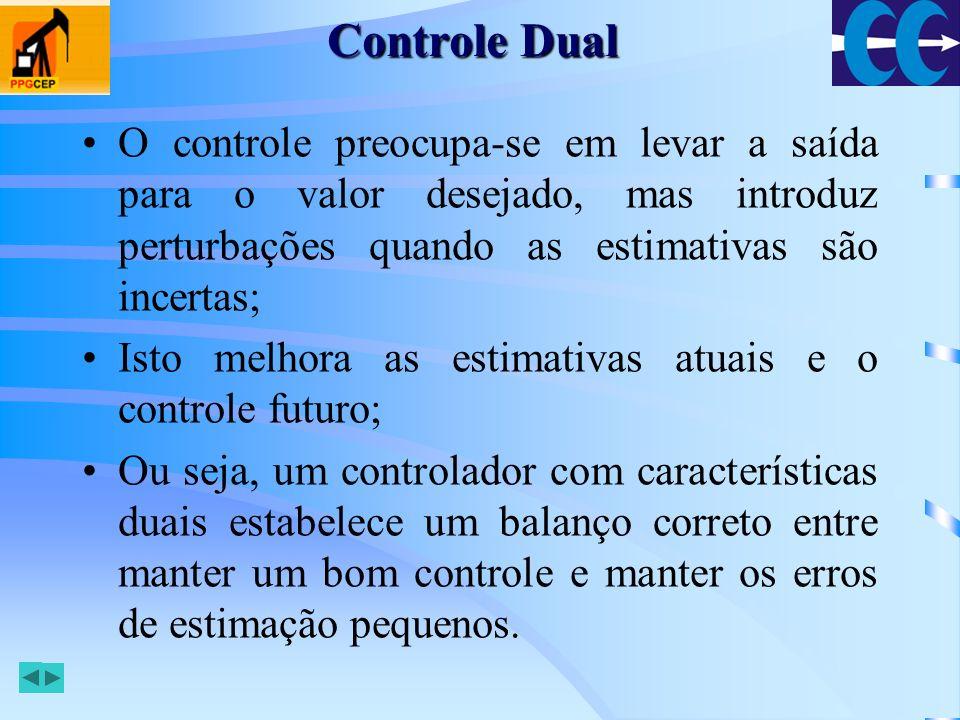 Controle Dual O controle preocupa-se em levar a saída para o valor desejado, mas introduz perturbações quando as estimativas são incertas;