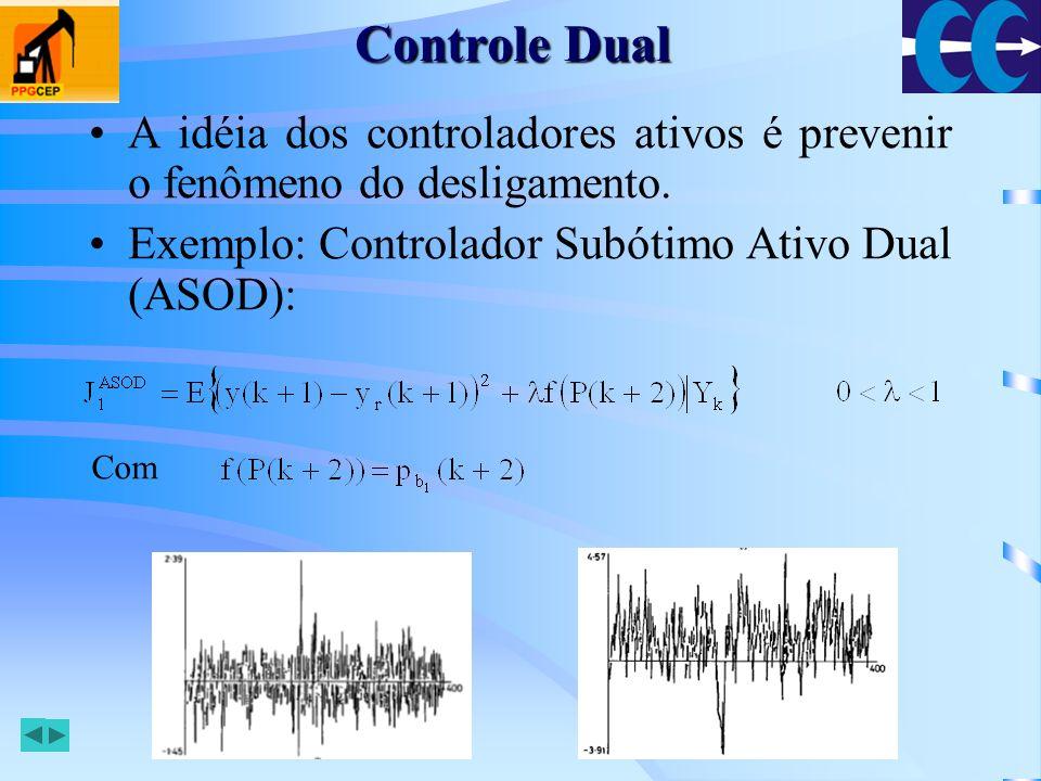 Controle Dual A idéia dos controladores ativos é prevenir o fenômeno do desligamento. Exemplo: Controlador Subótimo Ativo Dual (ASOD):