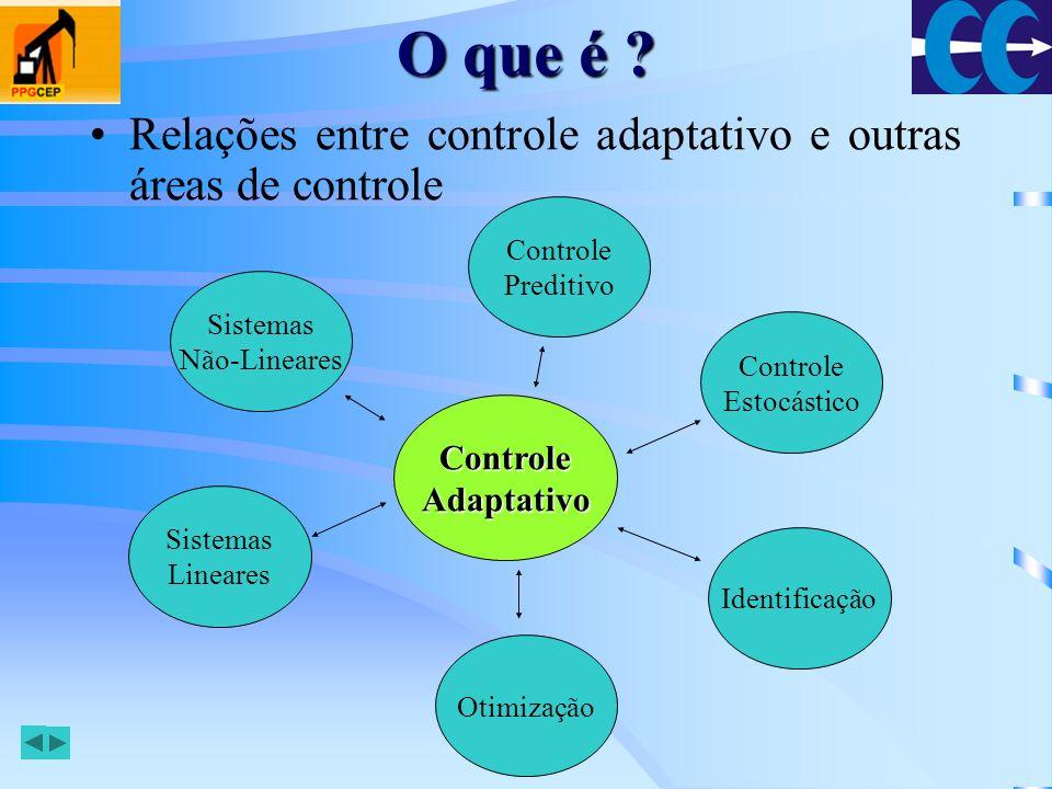 O que é Relações entre controle adaptativo e outras áreas de controle. Controle. Adaptativo. Sistemas.