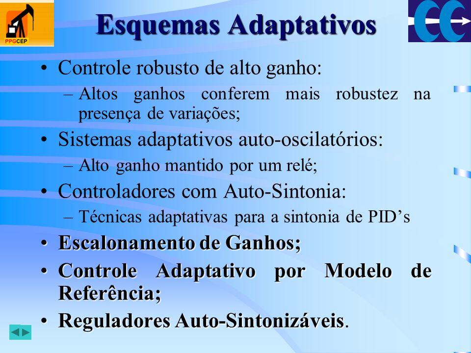 Esquemas Adaptativos Controle robusto de alto ganho: