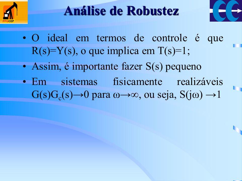 Análise de Robustez O ideal em termos de controle é que R(s)=Y(s), o que implica em T(s)=1; Assim, é importante fazer S(s) pequeno.