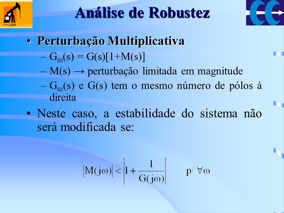 Análise de Robustez Perturbação Multiplicativa