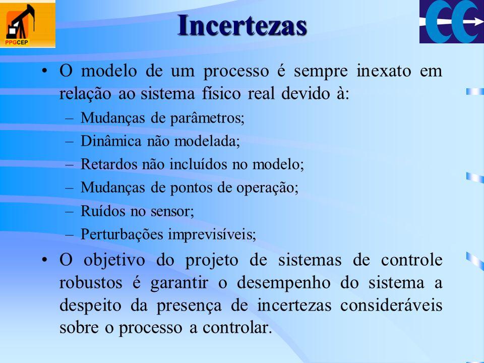 Incertezas O modelo de um processo é sempre inexato em relação ao sistema físico real devido à: Mudanças de parâmetros;