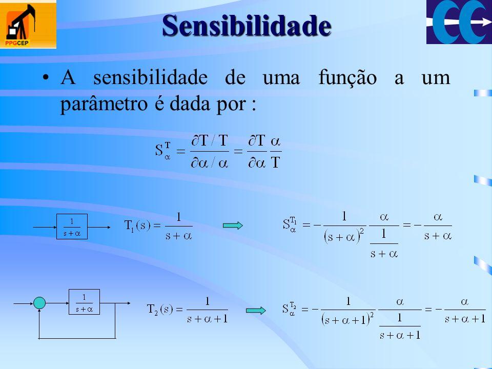 Sensibilidade A sensibilidade de uma função a um parâmetro é dada por :