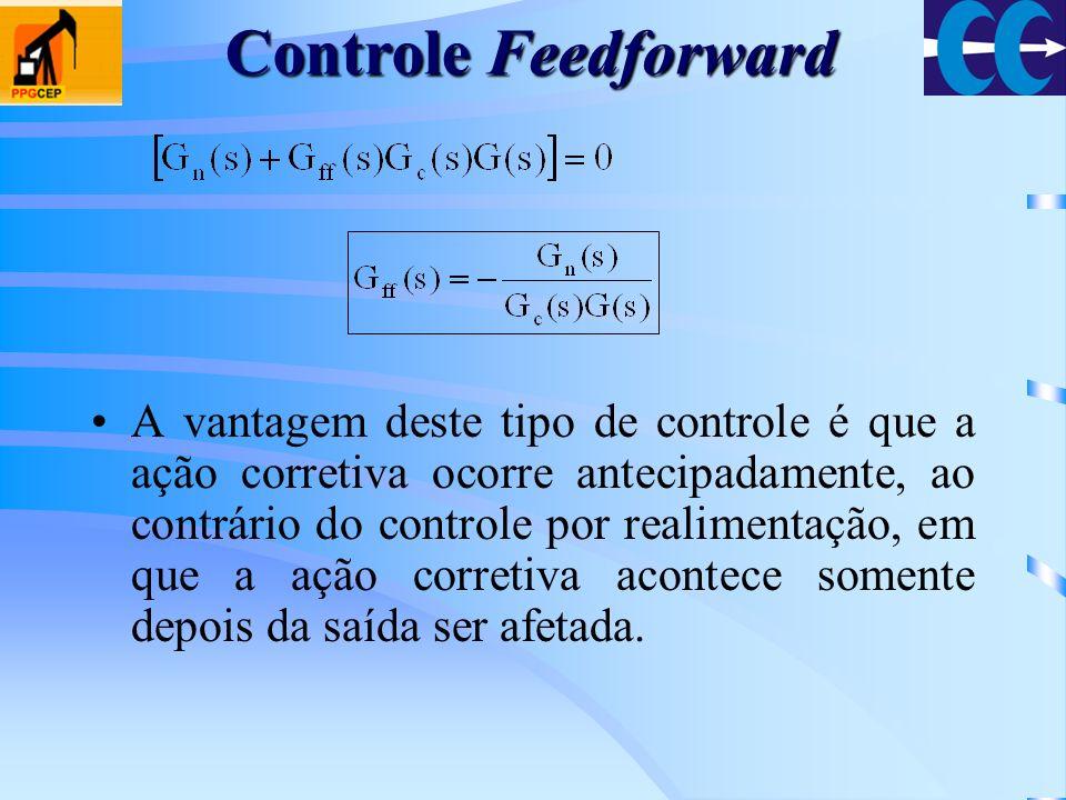 Controle Feedforward
