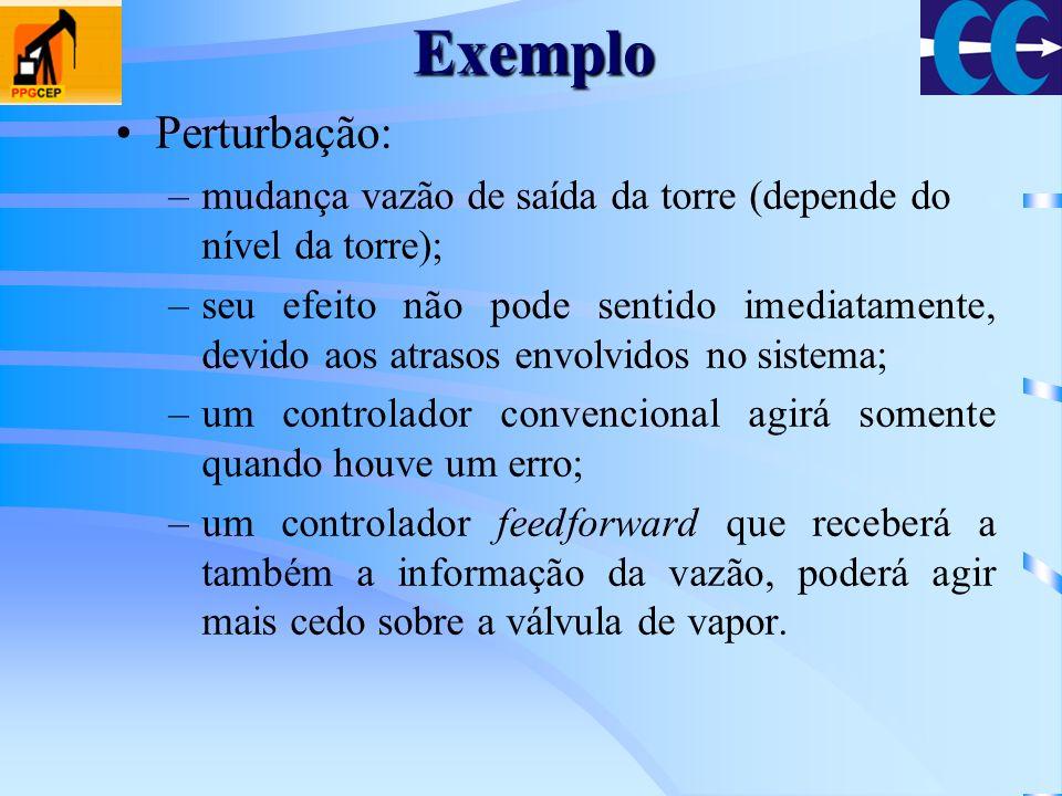 Exemplo Perturbação: mudança vazão de saída da torre (depende do nível da torre);