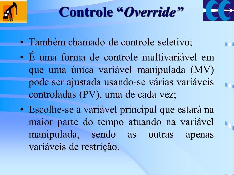 Controle Override Também chamado de controle seletivo;