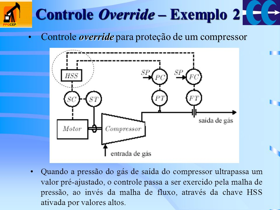 Controle Override – Exemplo 2