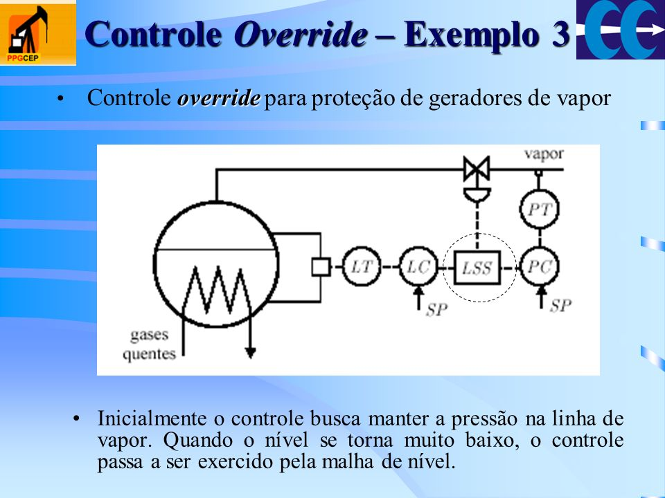 Controle Override – Exemplo 3