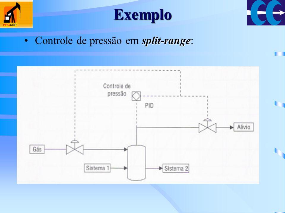 Exemplo Controle de pressão em split-range: