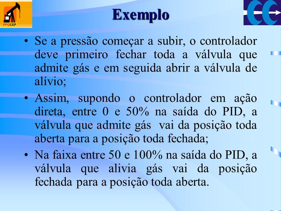 Exemplo Se a pressão começar a subir, o controlador deve primeiro fechar toda a válvula que admite gás e em seguida abrir a válvula de alívio;