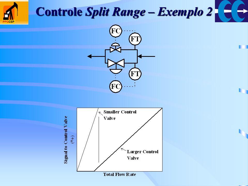 Controle Split Range – Exemplo 2