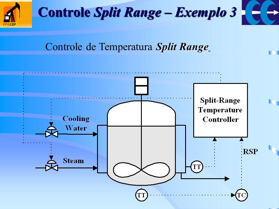 Controle Split Range – Exemplo 3
