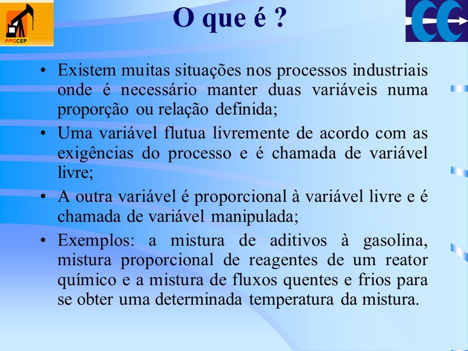 O que é Existem muitas situações nos processos industriais onde é necessário manter duas variáveis numa proporção ou relação definida;