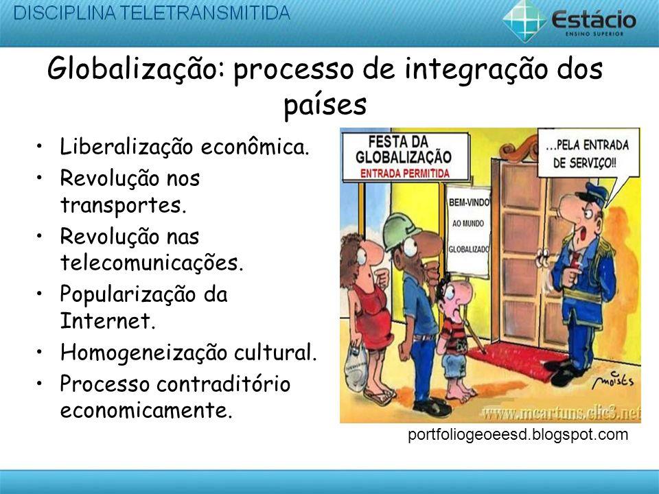Globalização: processo de integração dos países