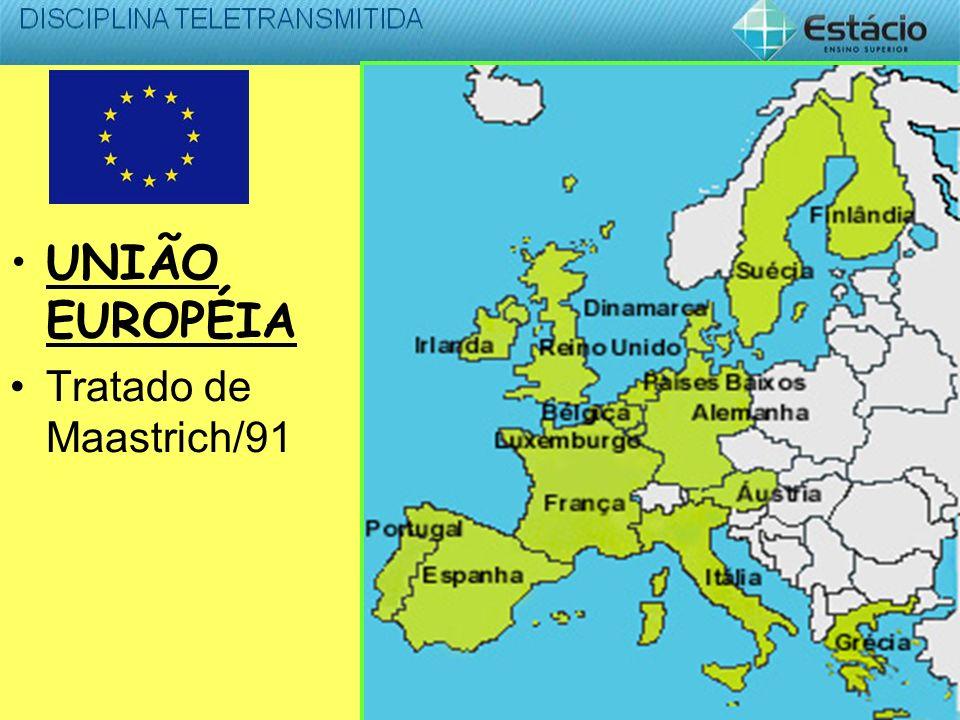 UNIÃO EUROPÉIA Tratado de Maastrich/91