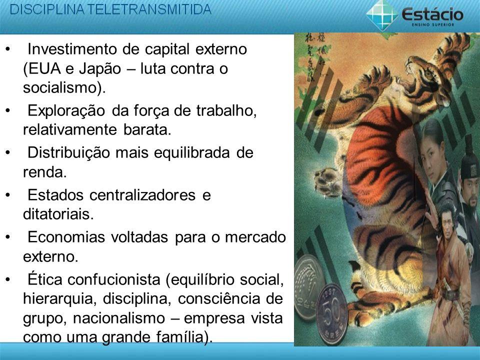 Investimento de capital externo (EUA e Japão – luta contra o socialismo).