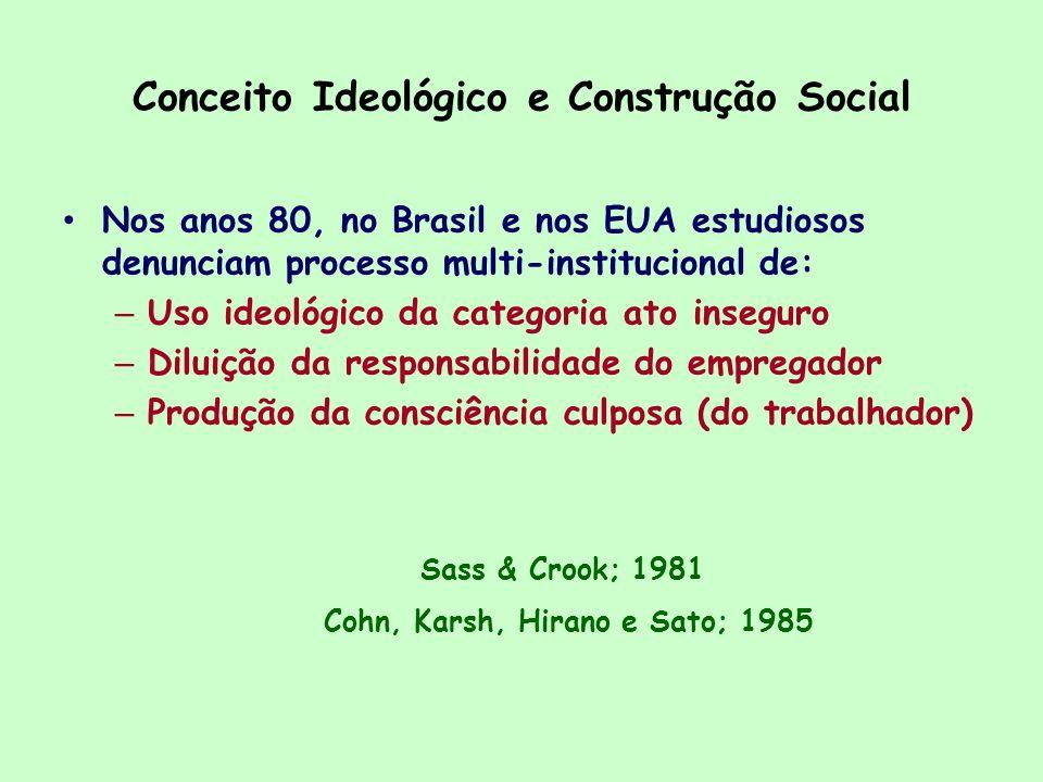 Conceito Ideológico e Construção Social