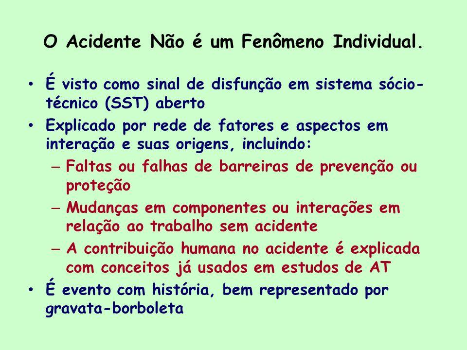 O Acidente Não é um Fenômeno Individual.