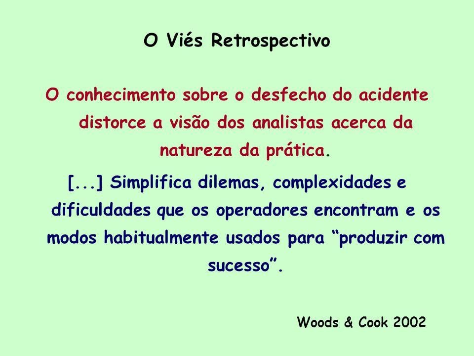 O Viés Retrospectivo O conhecimento sobre o desfecho do acidente distorce a visão dos analistas acerca da natureza da prática.