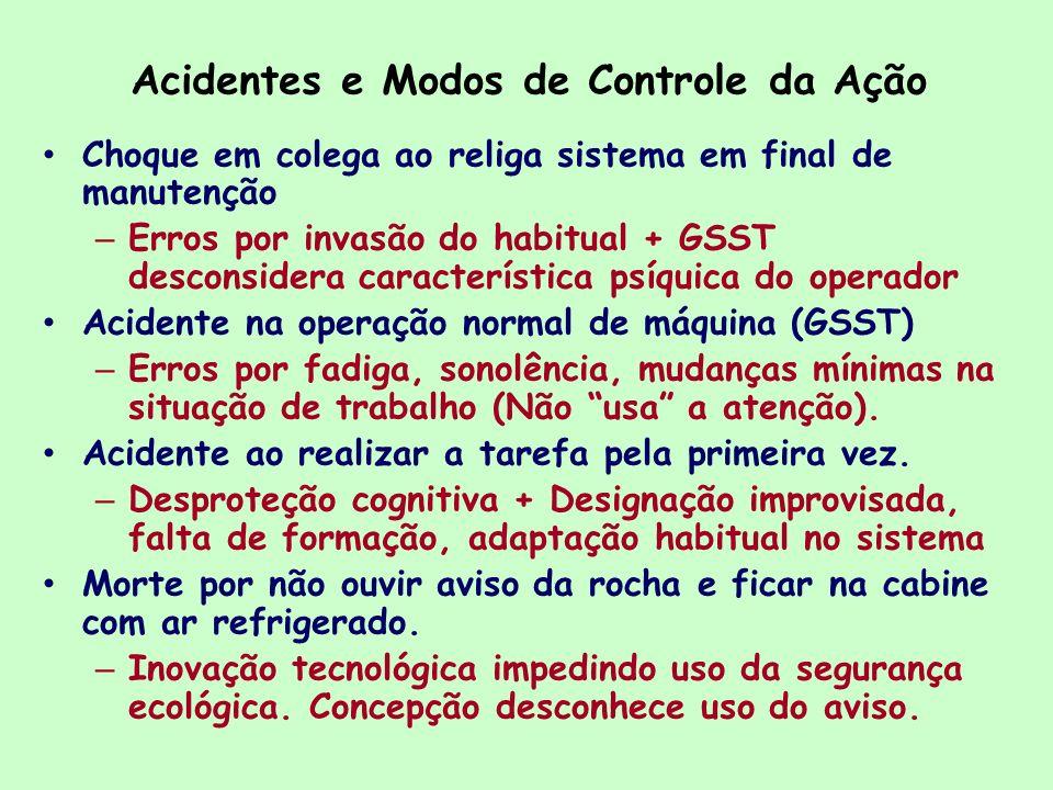Acidentes e Modos de Controle da Ação