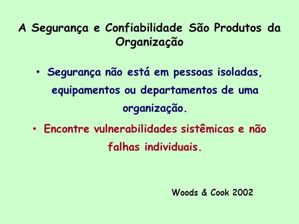 A Segurança e Confiabilidade São Produtos da Organização