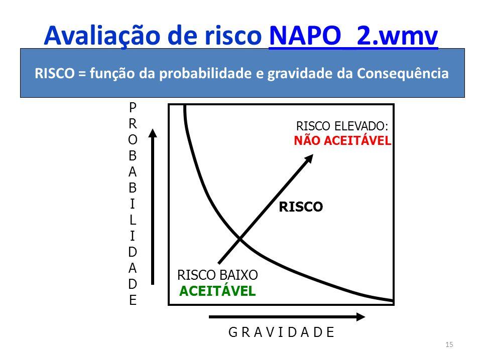 Avaliação de risco NAPO_2.wmv