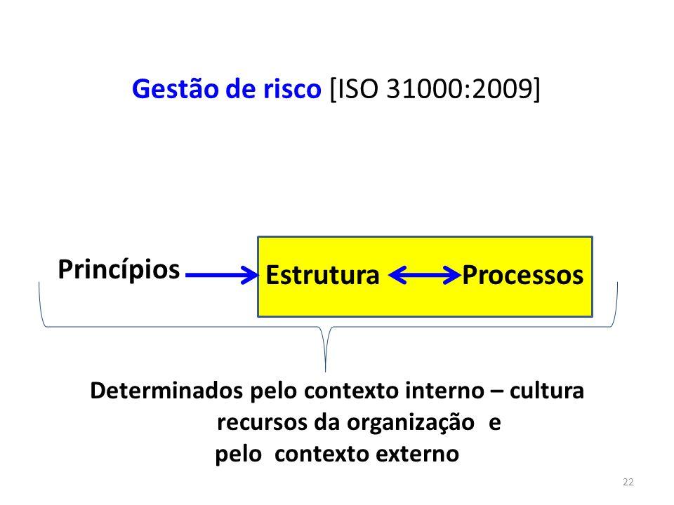 Determinados pelo contexto interno – cultura recursos da organização e