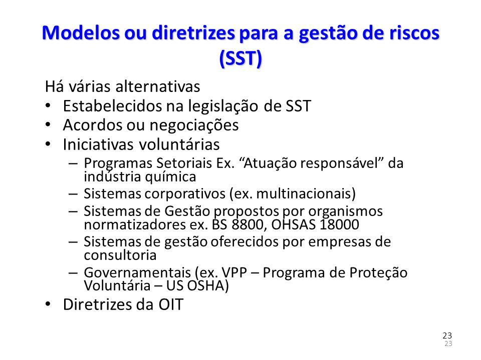Modelos ou diretrizes para a gestão de riscos (SST)