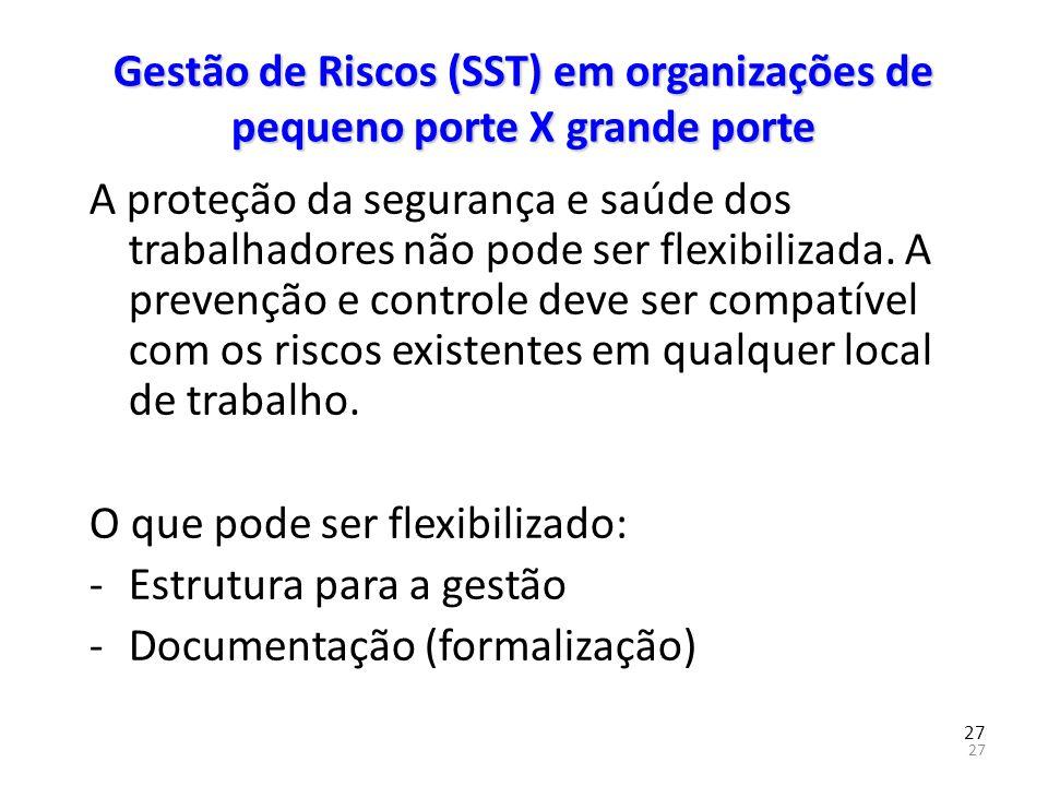Gestão de Riscos (SST) em organizações de pequeno porte X grande porte