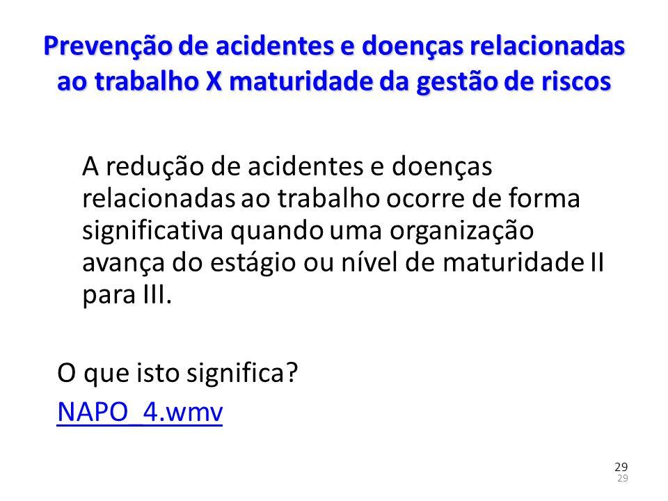 Prevenção de acidentes e doenças relacionadas ao trabalho X maturidade da gestão de riscos