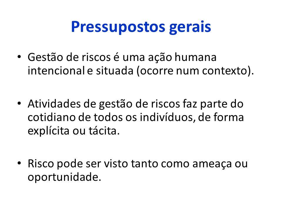 Pressupostos gerais Gestão de riscos é uma ação humana intencional e situada (ocorre num contexto).