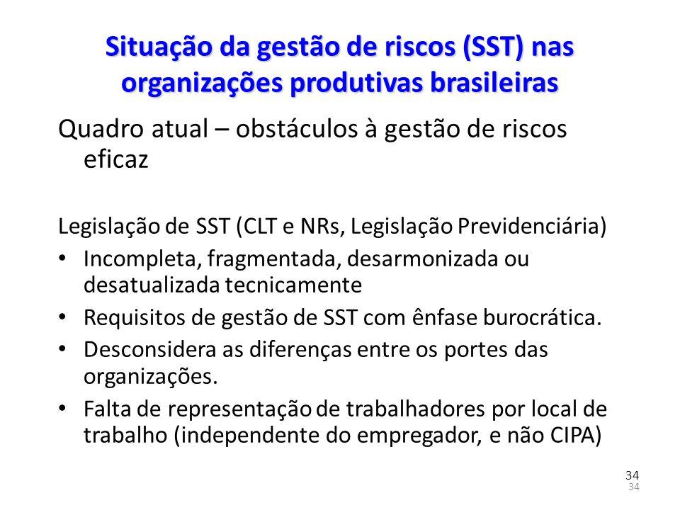 Situação da gestão de riscos (SST) nas organizações produtivas brasileiras