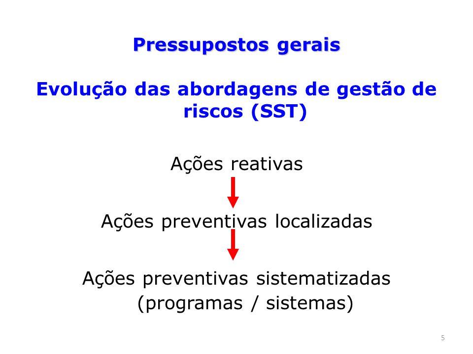 Evolução das abordagens de gestão de riscos (SST)