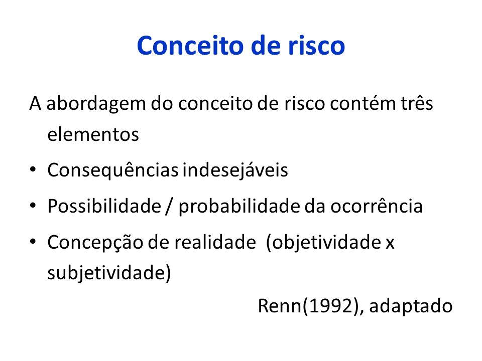 Conceito de risco A abordagem do conceito de risco contém três elementos. Consequências indesejáveis.
