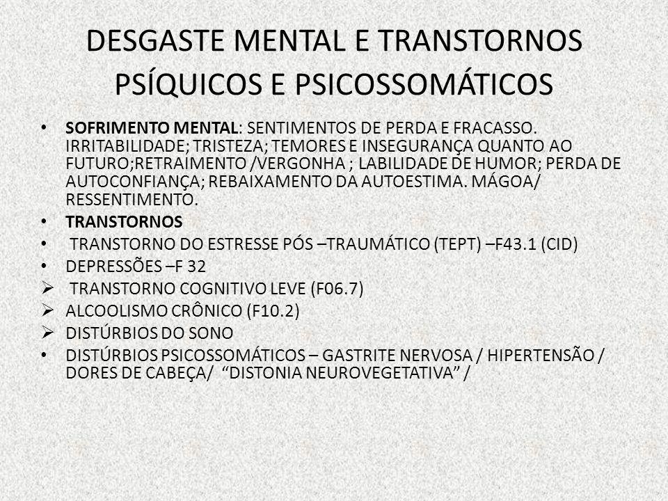 DESGASTE MENTAL E TRANSTORNOS PSÍQUICOS E PSICOSSOMÁTICOS