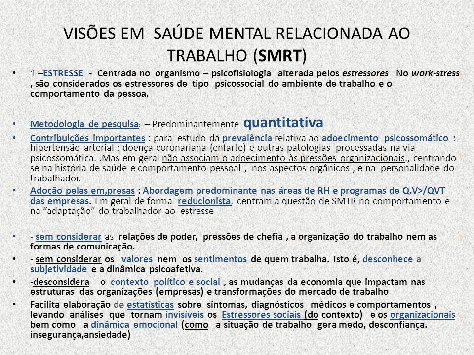 VISÕES EM SAÚDE MENTAL RELACIONADA AO TRABALHO (SMRT)