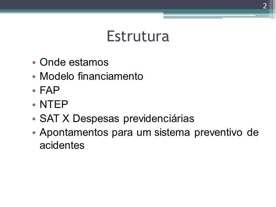 Estrutura Onde estamos Modelo financiamento FAP NTEP