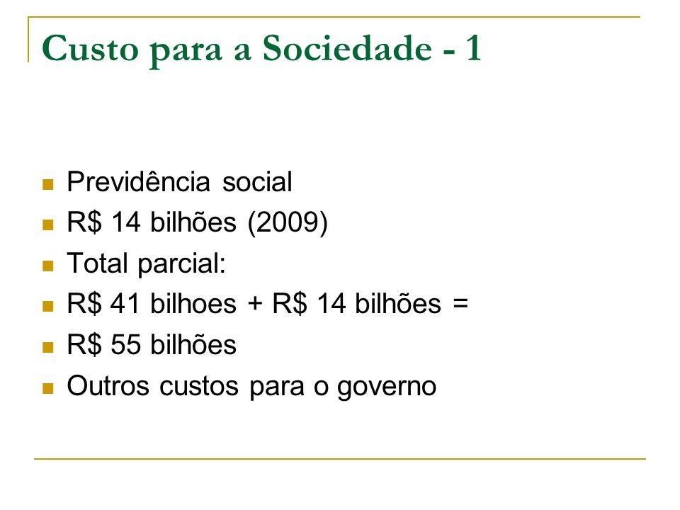 Custo para a Sociedade - 1