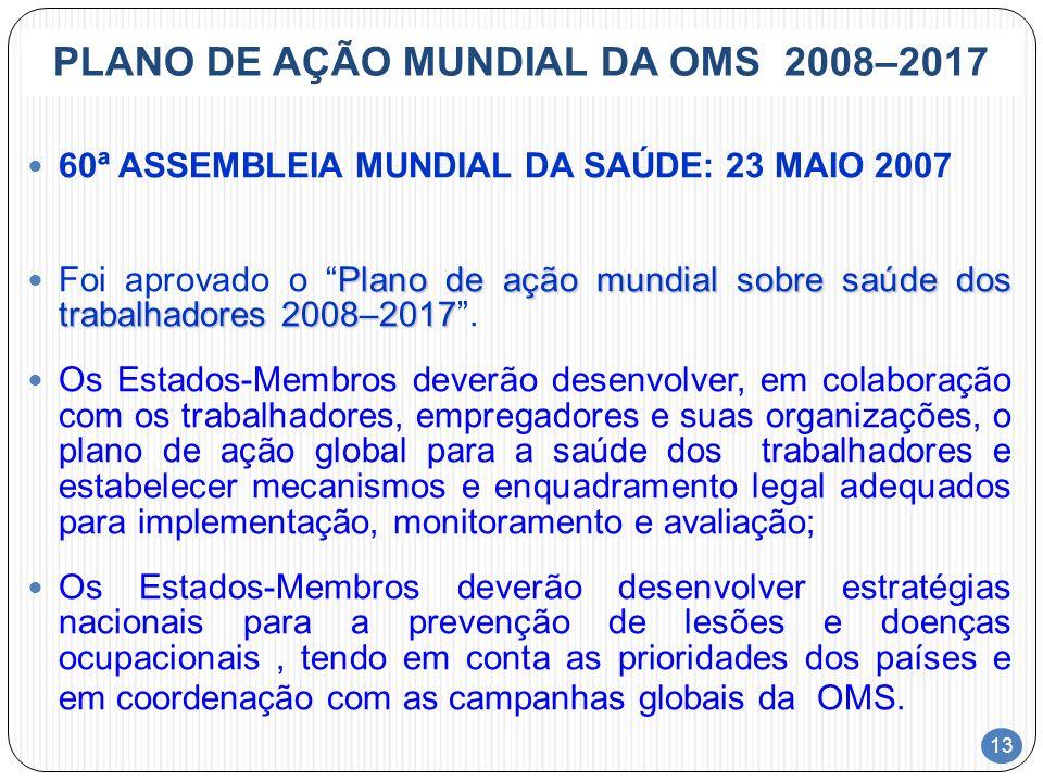 PLANO DE AÇÃO MUNDIAL DA OMS 2008–2017