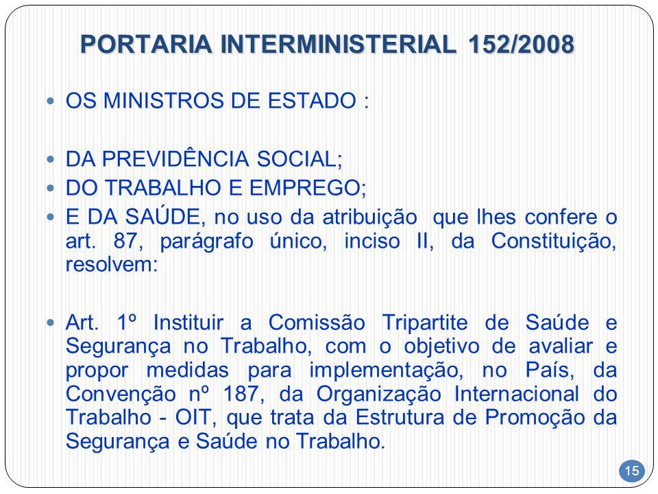 PORTARIA INTERMINISTERIAL 152/2008