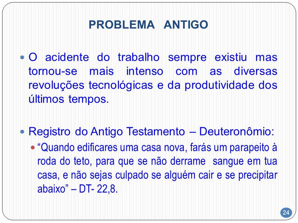 PROBLEMA ANTIGO