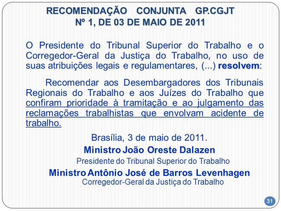 RECOMENDAÇÃO CONJUNTA GP.CGJT Nº 1, DE 03 DE MAIO DE 2011