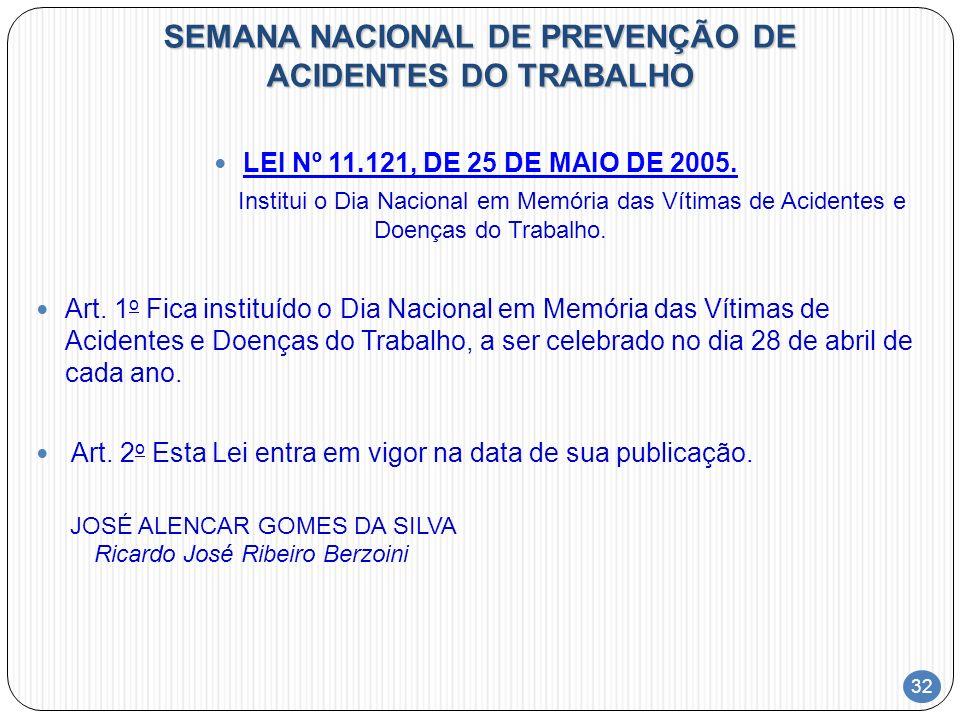 SEMANA NACIONAL DE PREVENÇÃO DE ACIDENTES DO TRABALHO