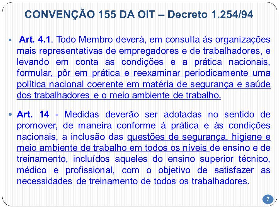 CONVENÇÃO 155 DA OIT – Decreto 1.254/94