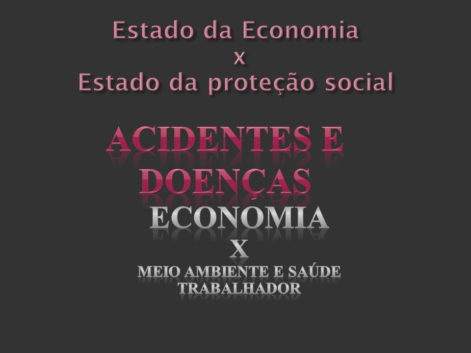 Estado da Economia x Estado da proteção social
