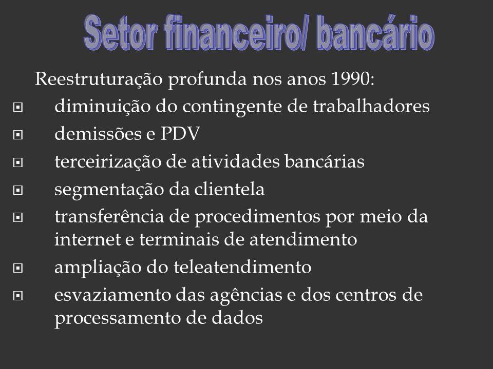 Setor financeiro/ bancário