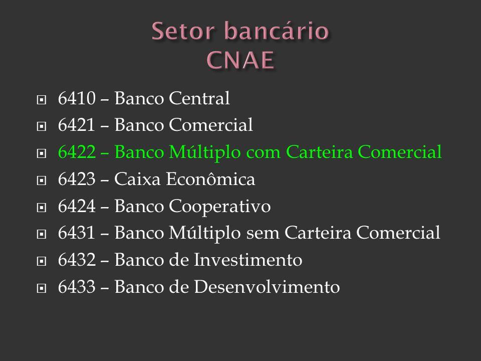 Setor bancário CNAE 6410 – Banco Central 6421 – Banco Comercial