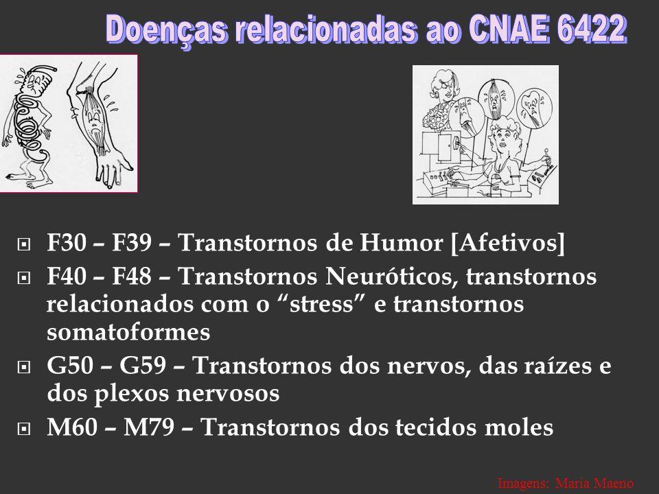 Doenças relacionadas ao CNAE 6422