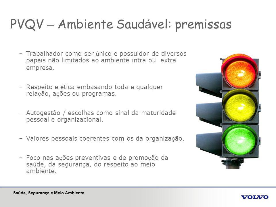PVQV – Ambiente Saudável: premissas